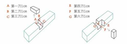 孔明锁三根图纸 怎么样制作3根鲁班锁